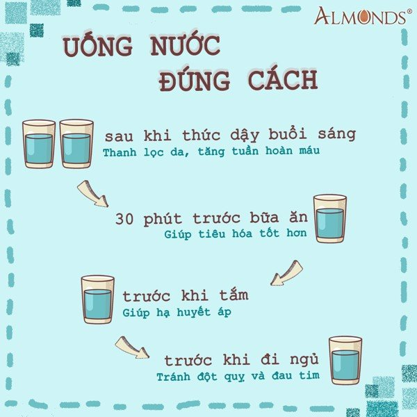 uong nuoc dung cach