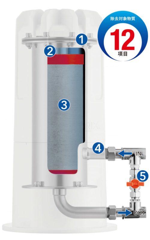 cấu tạo máy lọc nước hikarix
